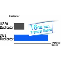 USB 3.1 U-Reach Thunder-Serie USB-Kopierer mit 8 x USB...